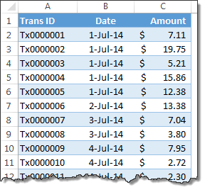 Sum values between 2 dates in Excel - howto?