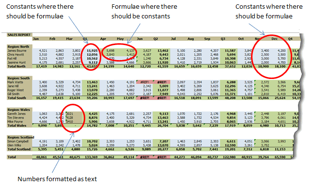 Using Cell Styles To Highlight Issues - Excel's Auditing Functions
