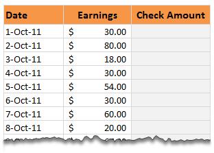 Calculate Payment Schedule in Excel - Homework