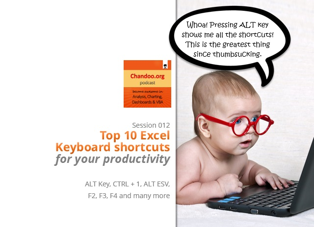 CP012: Top 10 Excel Keyboard Shortcuts for your productivity & success
