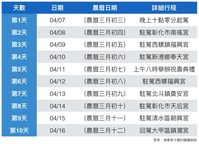 20190219215519 45 - 2019大甲媽祖遶境日期搶先看!詳細行程、週邊美食持續更新中