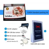Low Cost Home Security Monitoring