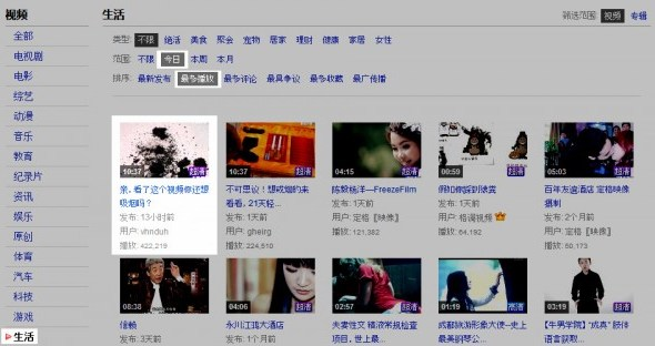 """The video ranked #1 most viewed video in the """"Life"""" channel on Chinese video website Youku."""