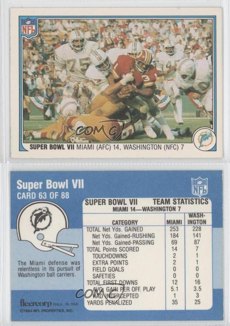 1983 Fleer NFL Team Action #63 Super Bowl VII Miami (AFC ...