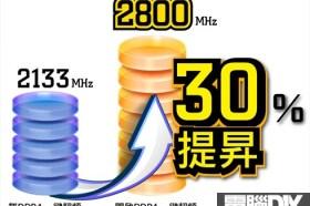 30%記憶體頻率提昇 華擎「DDR4 一鍵超頻」彩蛋大公開!