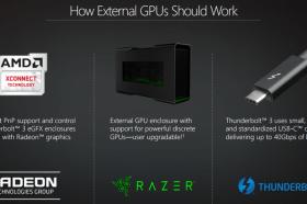 筆電外接GPU正夯!AMD也來參一腳 AMD XConnect支援Razer Blade Stealth筆電以及Razer Core
