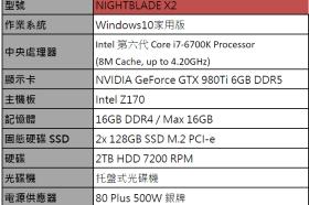 微星春電展VR電競桌機熱銷 最後一天加碼多3,000升級Intel Core i7-6700K處理器水冷機
