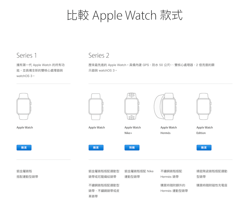 Apple Watch Series 1vsSeries 2