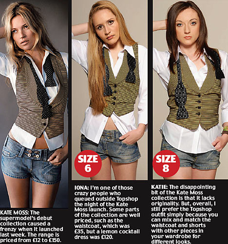 Image result for size 8 fashion