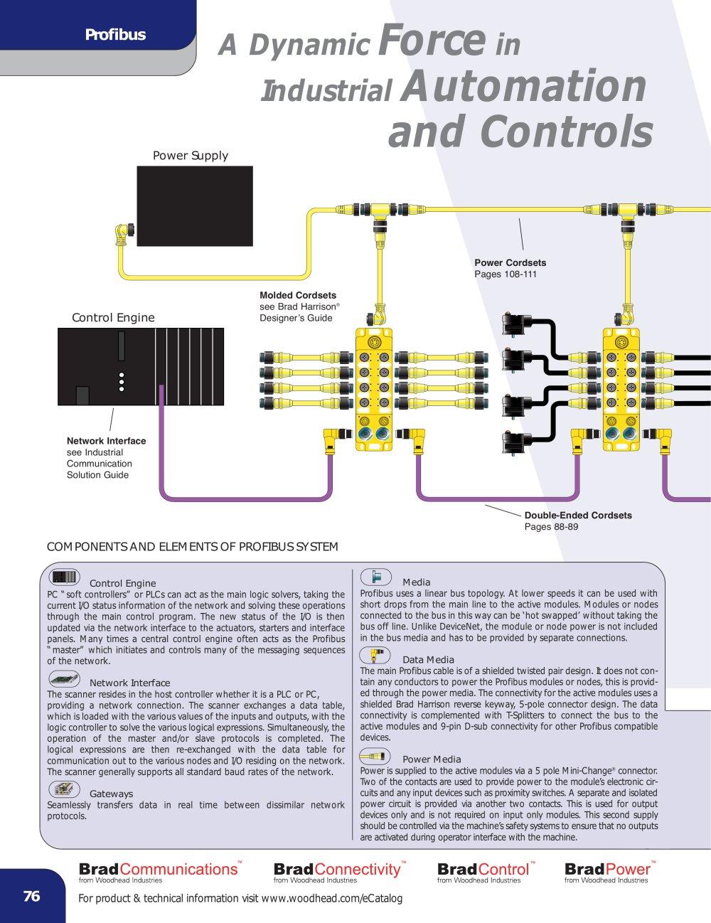 Wiring Limitorque Diagrams Smb 000 Diagram L120 40 Mercedes 300e M416