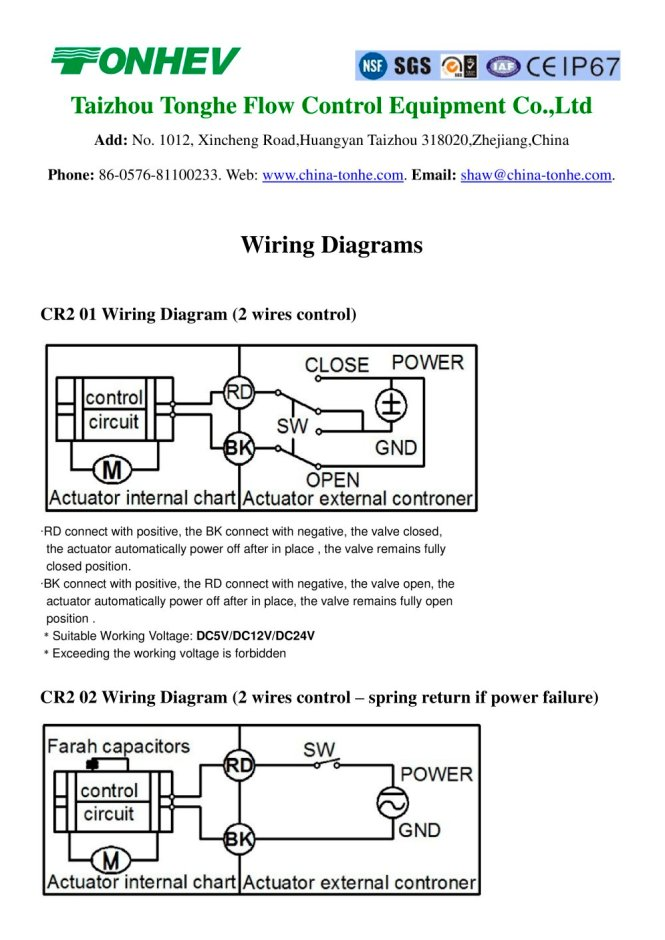 danfoss hpa2 wiring instructions danfoss image horstmann 3 port motorised valve wiring diagram wiring diagrams on danfoss hpa2 wiring instructions