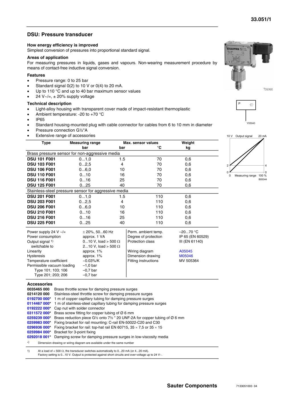 pressure transducer 176399_1b?resize\\\=665%2C940 danfoss pressure transmitter wiring diagram thermostat wiring  at honlapkeszites.co