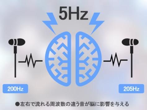 洗脳ヘミシンカー ~脳波コントロールでお腹の深い内側からオーガズム~ [シロイルカ]