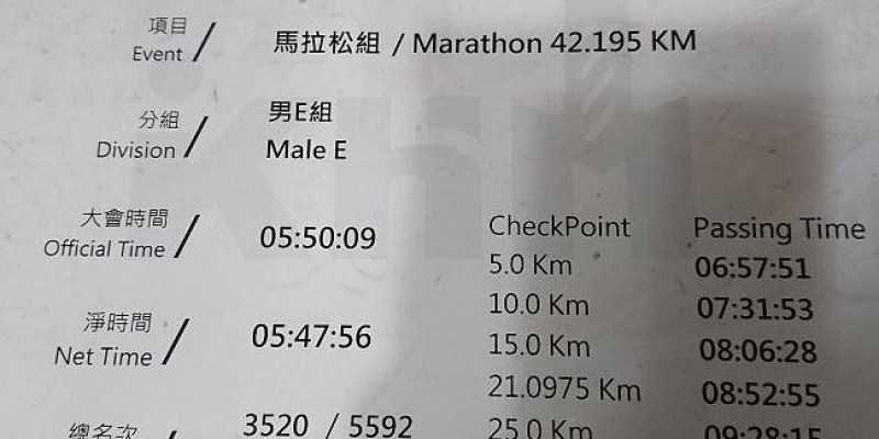 高雄國際馬拉松 我的初馬全體驗(下)【未來】