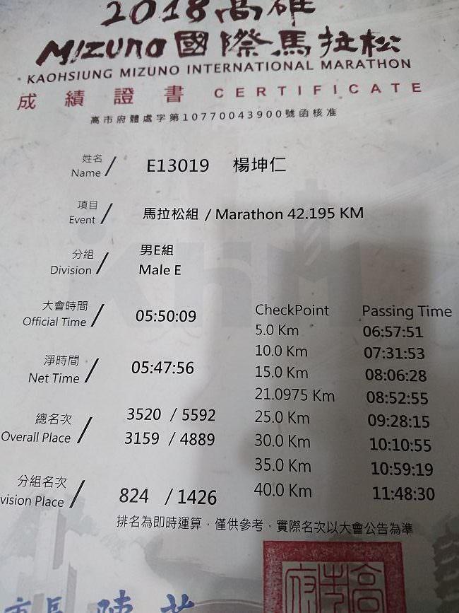 高雄國際馬拉松|我的初馬全體驗(下)【未來】