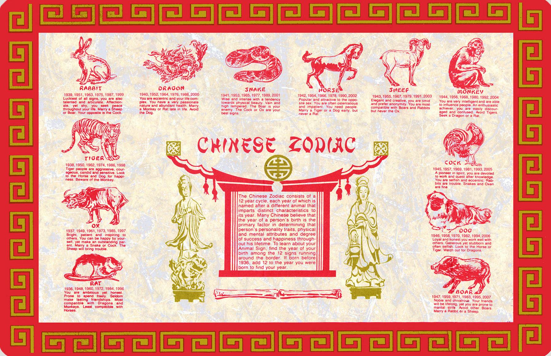 The Year Of The Sheep Goat Is Here What S In Store For Us