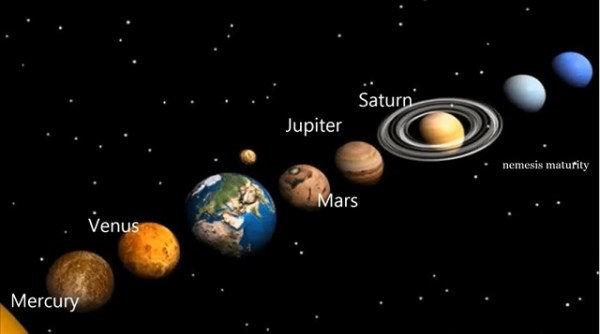 From January 20th to February 20th—5 Planets Visible in ...