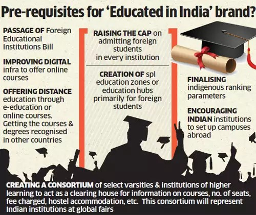Educate in India: Narendra Modi government to tout India as Asia's education hub