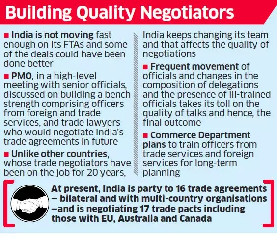 PMO push: Commerce Ministry plans to set up dedicated team for trade talks