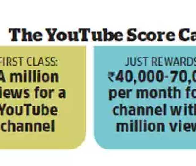 You Can Earn Money And Make A Career By Just Uploading Videos On Youtube Heres