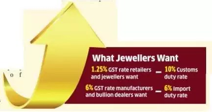 GST may make gold costlier