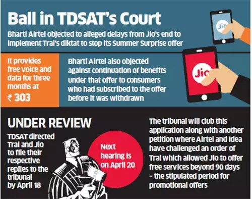 Airtel moves telecom tribunal to restrain Reliance Jio from providing free services