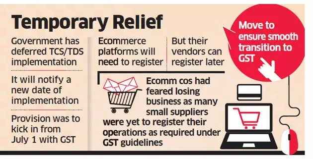GST: Relief for Amazon and Flipkart as government defers implementation of a provision