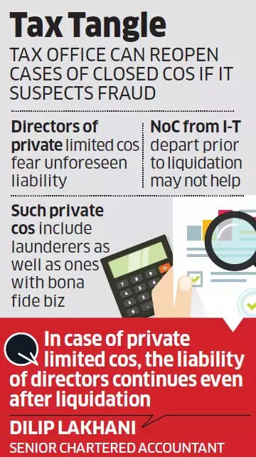 I-T department goes after defunct companies for tax frauds