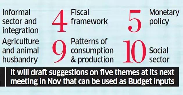 PM Narendra Modi's economic council acknowledges slowdown, identifies 10 priority areas