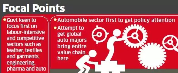 Government will soon revamp Make in India to meet its twin objective of jobs, GDP growth