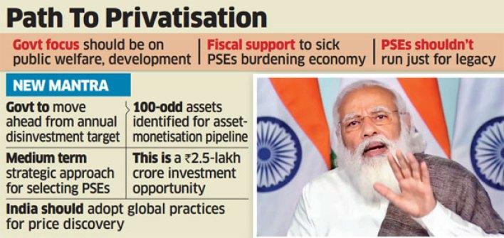 govt will monetise or modernise public sector enterprises: pm modi - the economic times