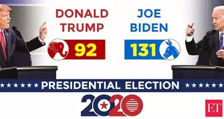 The latest national electoral tally