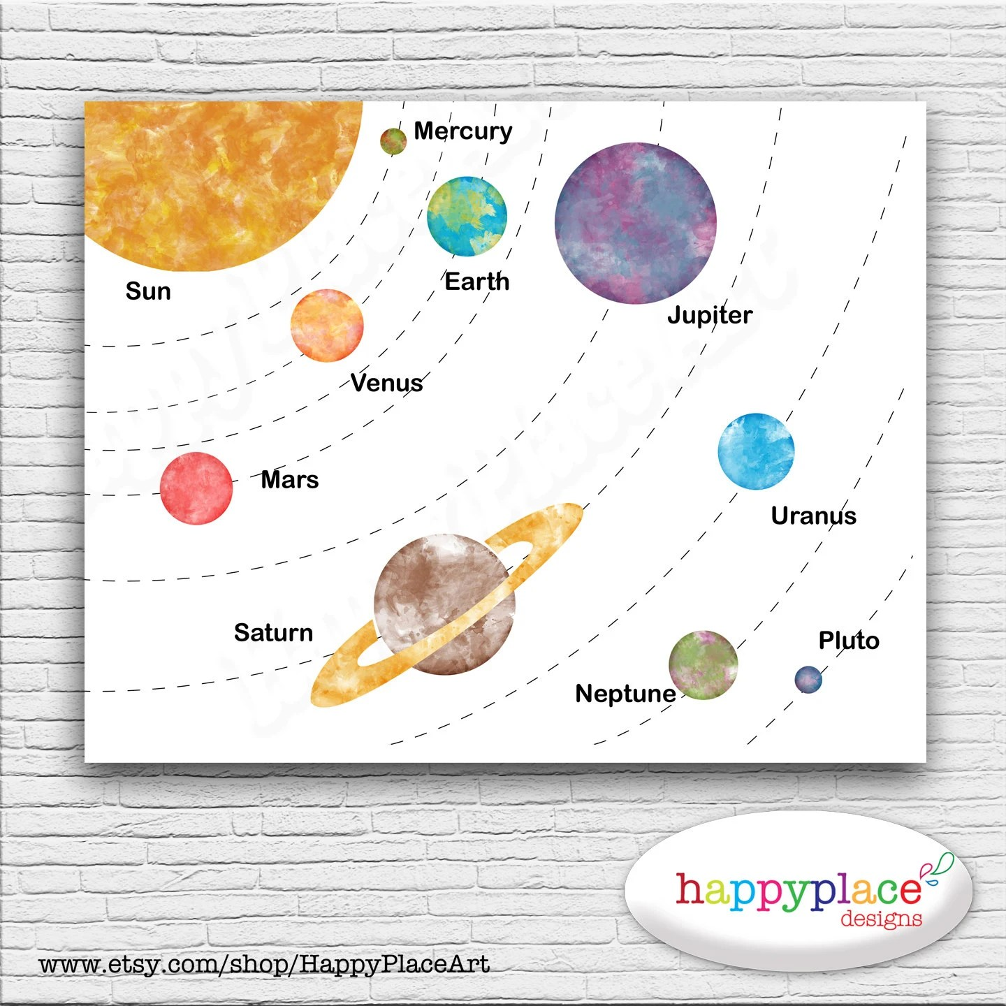 Educational Solar System Space Planets Printable Poster