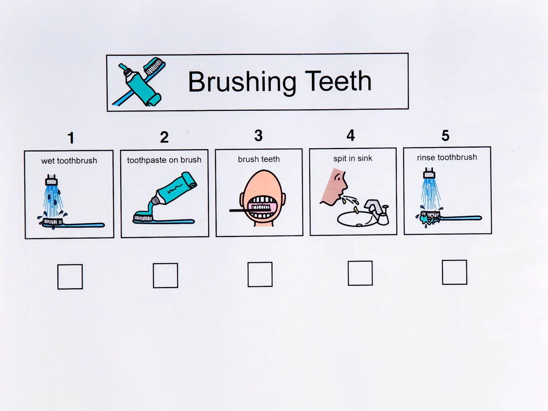 Brushing Teeth Sequence Sheet