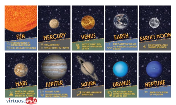SPACE and PLANETS Printable Educational Solar System Banner