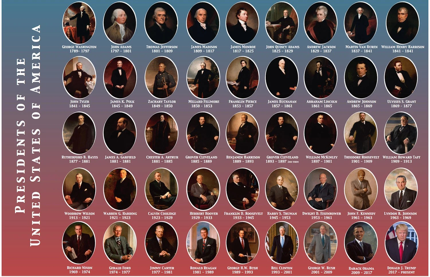 Placemat American Us Presidents Amp Presidential Trivia