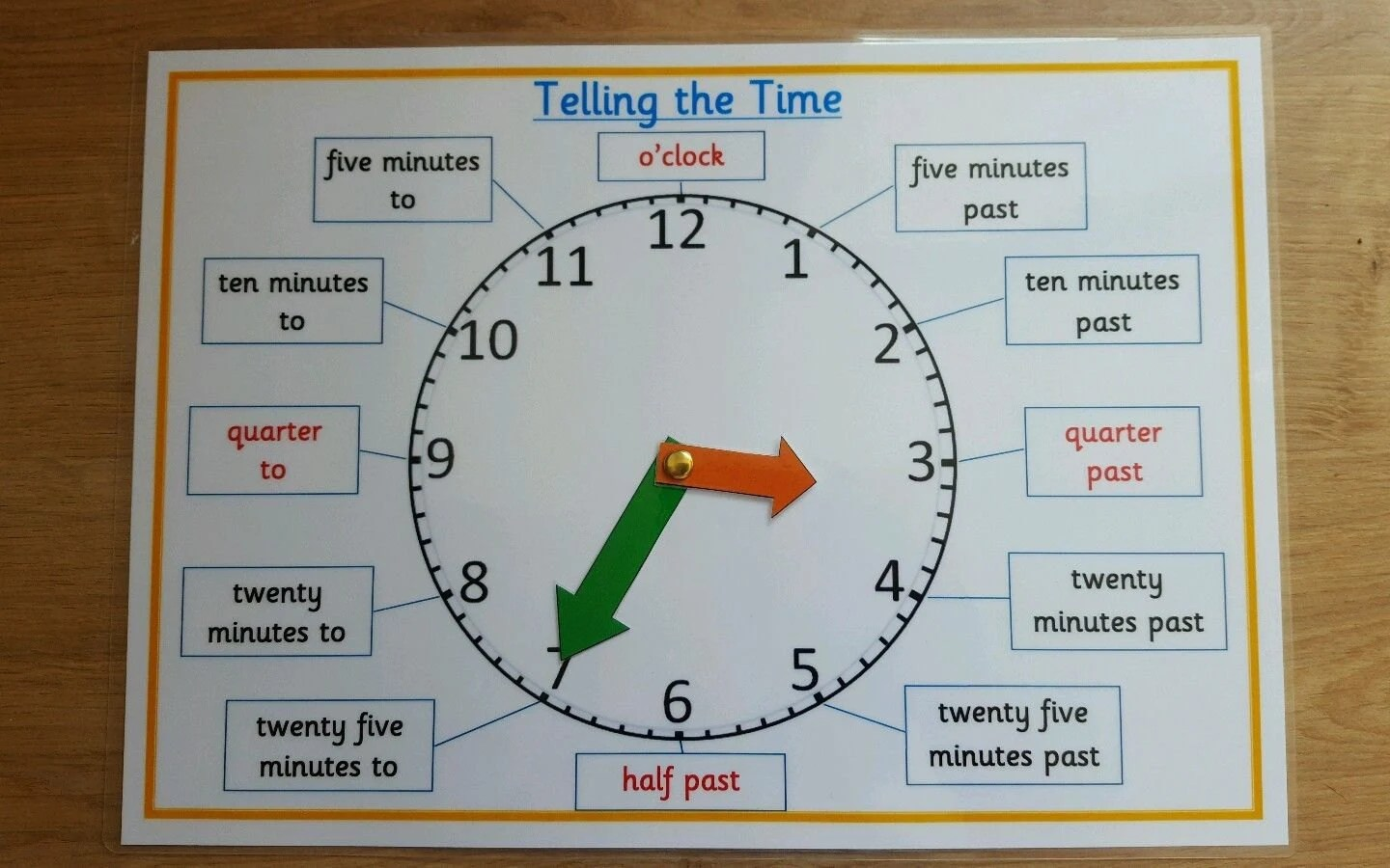 Clock Time Telling The Time A4 Poster Mat Ks1 Ks2