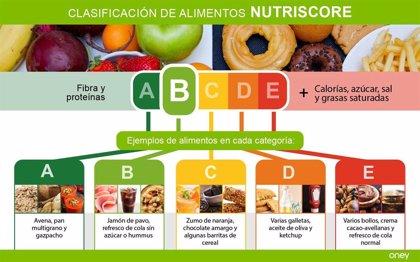 ¿Para qué sirve la etiqueta nutricional Nutri-Score?