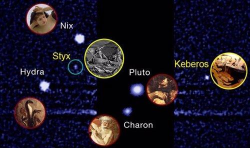 Lunas de Plutón