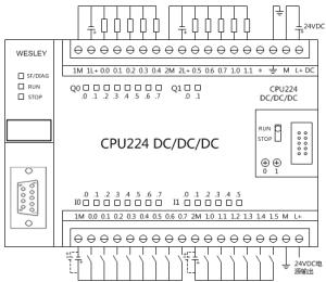 Plc S7 224 Wiring Diagram  Wiring Diagram