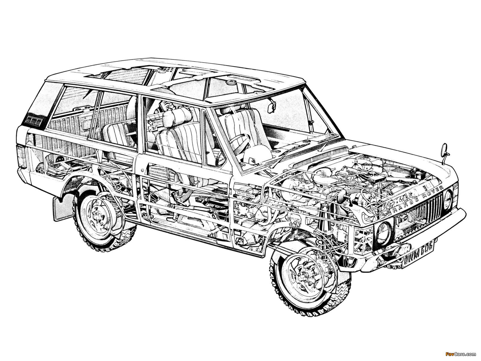 Range Rover 3 Door 86 Images X