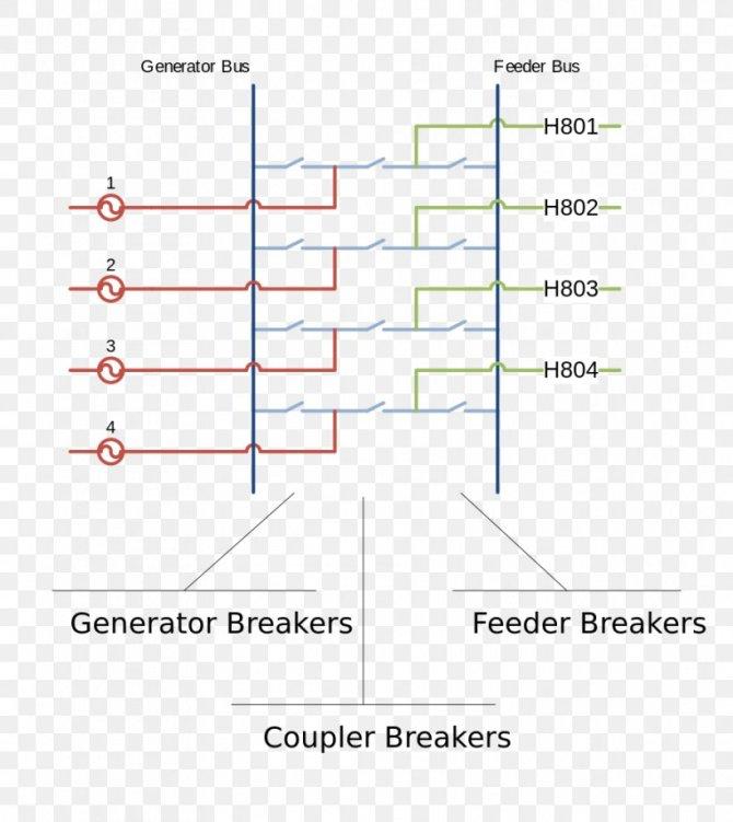 oneline diagram electrical substation circuit breaker
