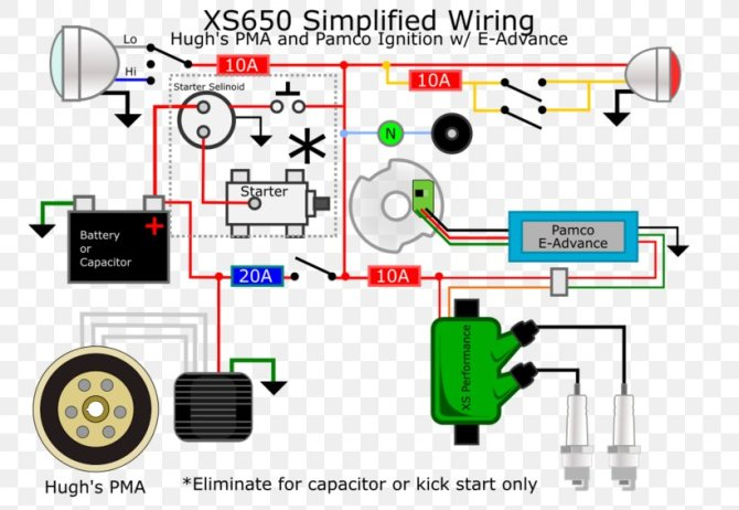 wiring diagram electrical wires  cable yamaha xs 650