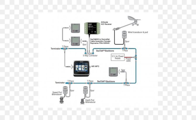 gps navigation systems wiring diagram ring circuit