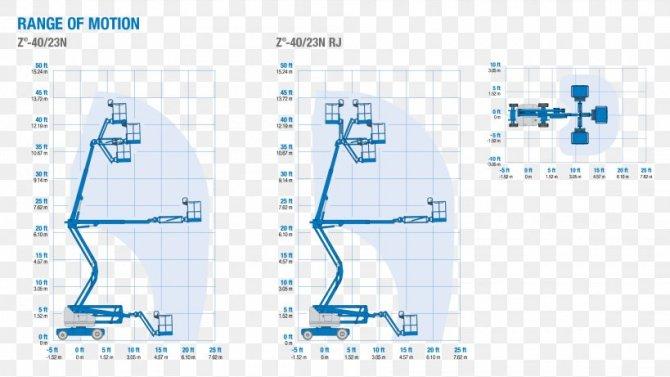 aerial work platform genie elevator wiring diagram png