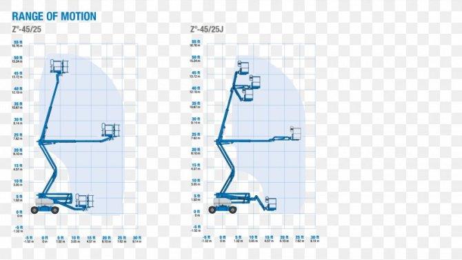 wiring diagram genie aerial work platform electrical wires