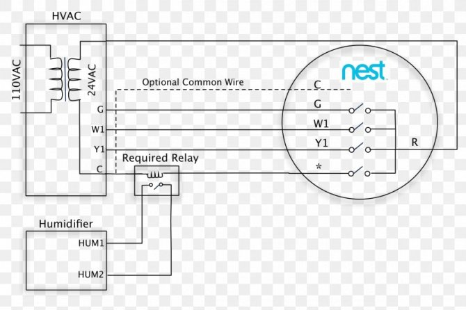 humidifier wiring diagram nest learning thermostat nest labs