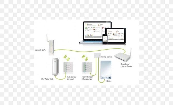 wiring diagram central heating underfloor heating thermostat
