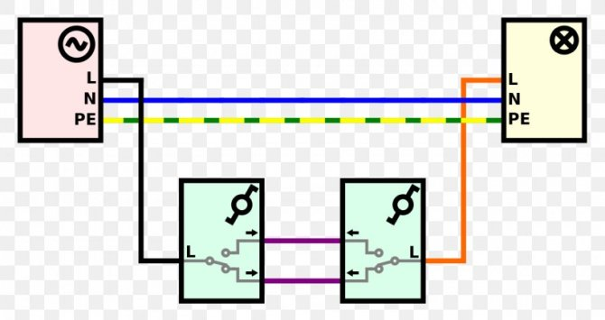 wiring diagram light electrical wires  cable latching relay