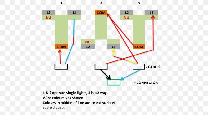 light switch wiring diagram electrical wires  cable